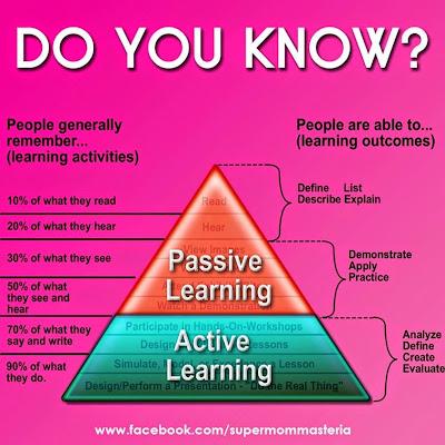 cara coaching bisnes berkesan