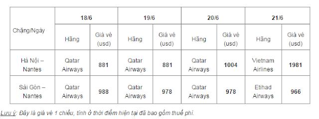 Vé máy bay đi Nantes giá rẻ 2015_1