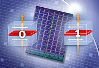 MRAM, 10 Kali Lebih Cepat Dari Memory Biasa (RAM)