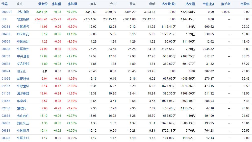 中国株コバンザメ投資ウォッチ銘柄watch20150106