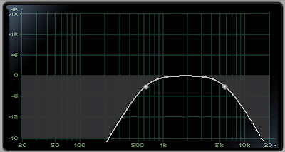 Drum Reverb EQ image from Bobby Owsinski's Big Picture production blog