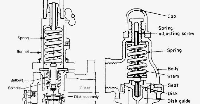 pressure protection valve diagram