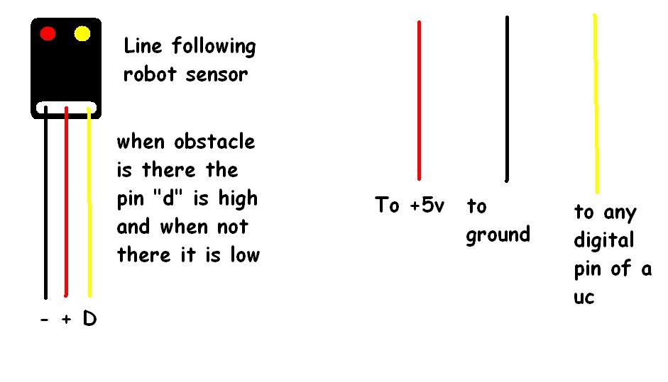 sairam u0026 39 s point u0026gt  u0026gt  u0026gt   line follower robot