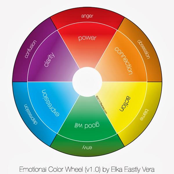 Elka S Blog Emotional Color Wheel V1 0