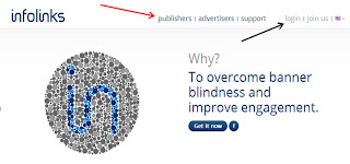 apply  ads infolinks publishers