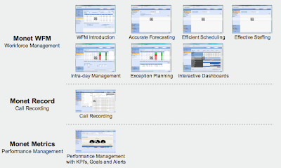 Workforce Management Videos - Monet Software