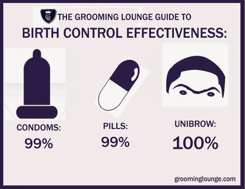 The best option for birth control