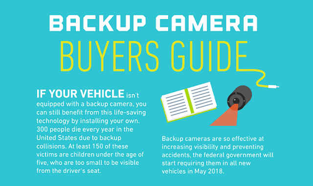 Backup Camera Buyers Guide
