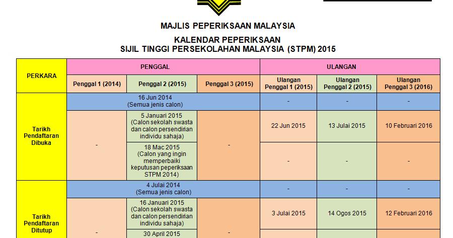 ... Calendar (Kalendar Tarikh Peperiksaan STPM & MUET) | Malaysia Students