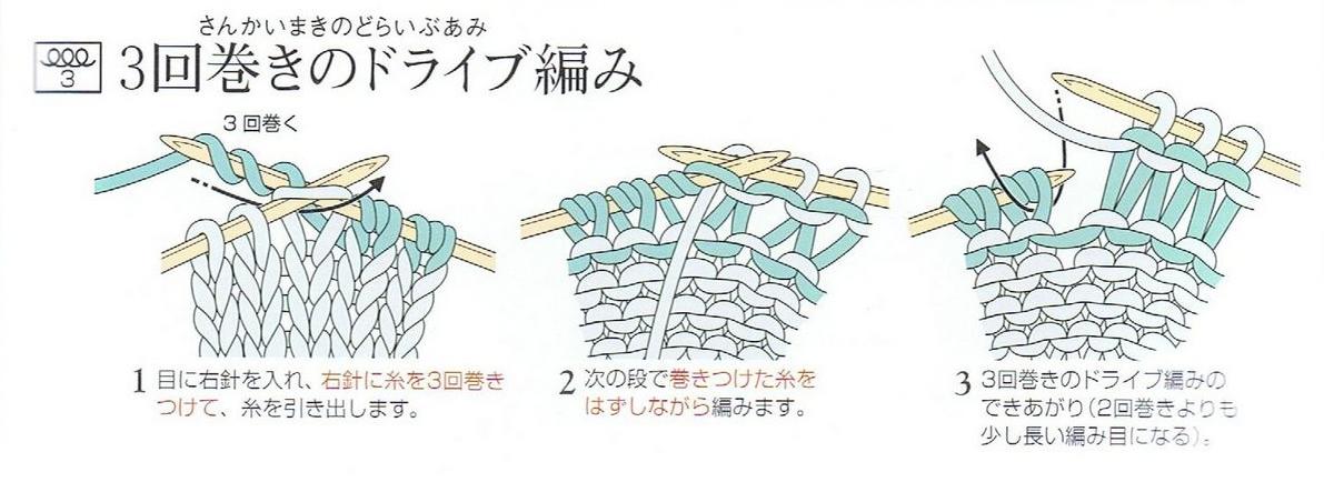 Knitting Pattern Symbols : Tutorial videos: Japanese Knitting Symbols Knitting Unlimited