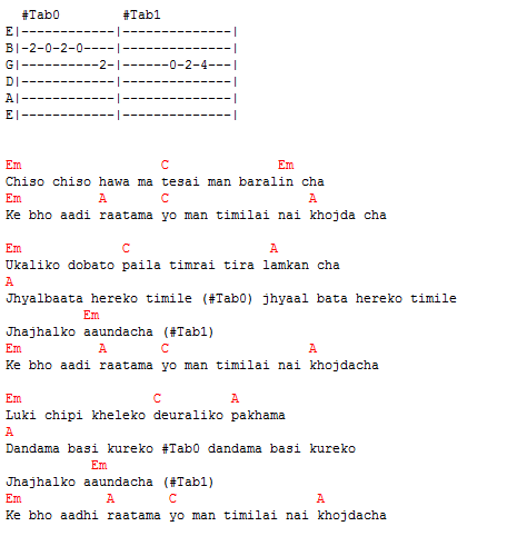 Guitar Chord Of Chiso chiso hawama by Danny Denzongpa - Guitar Chords And Tabs : New Nepali ...