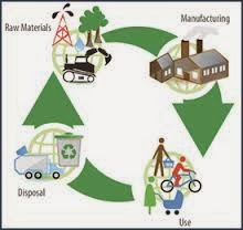 overconsumption the major environmental concern of About our population and sustainability work human population growth and overconsumption are at  created the first full-time program by a major environmental.