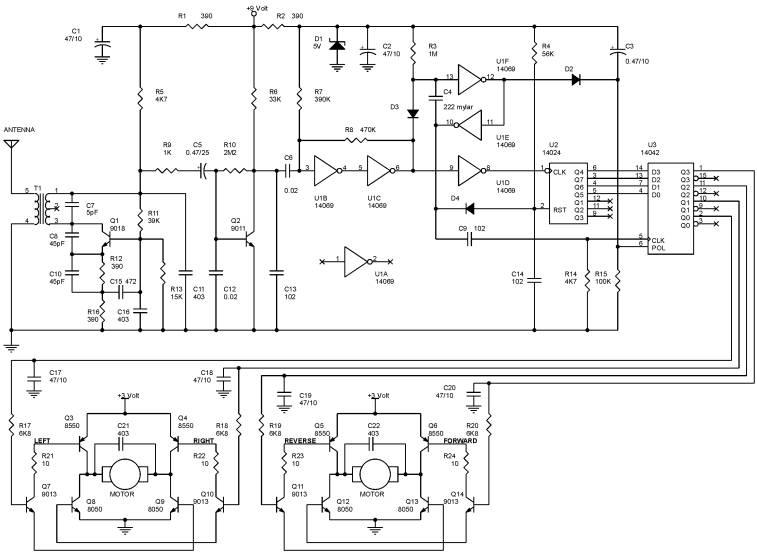 Rangkaian dasar elektronika: Radio Control untuk mobil mainan