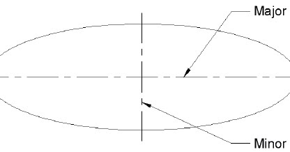 how to draw ellipse in autocad 2017