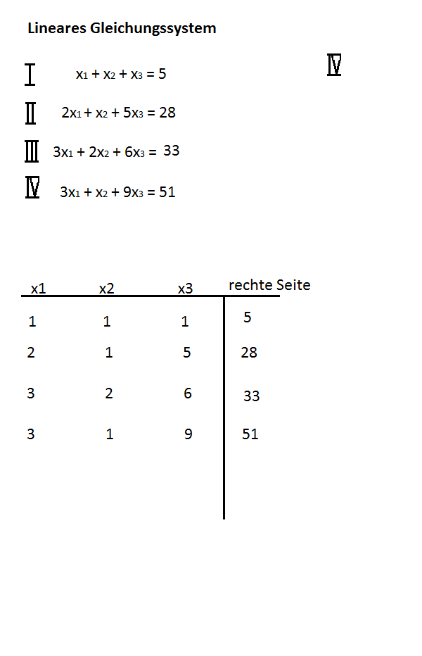 Groß Quadratische Gleichungen Lösen Indem Arbeitsblatt Grafisch ...