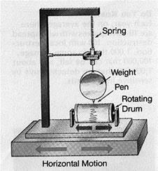 external image seismometer.jpg