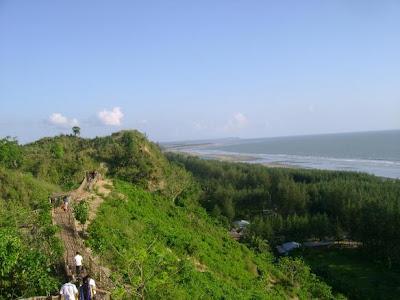 Beach of Bangladesh