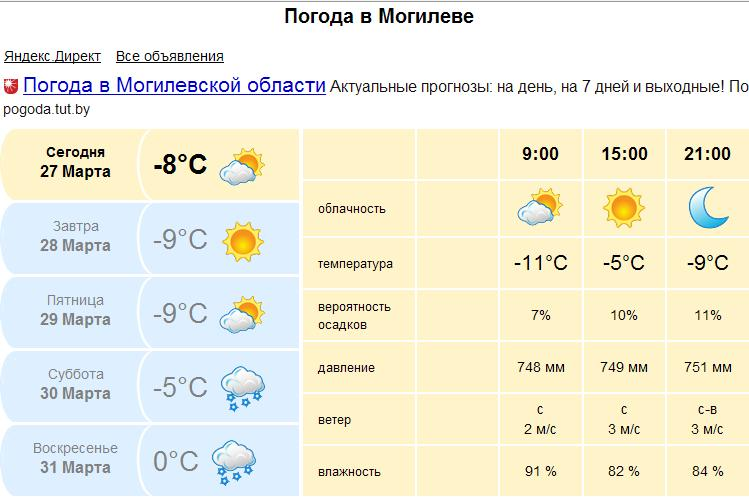 Погода в могилеве на завтра днем в