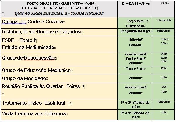 ATIVIDADES DO PAE