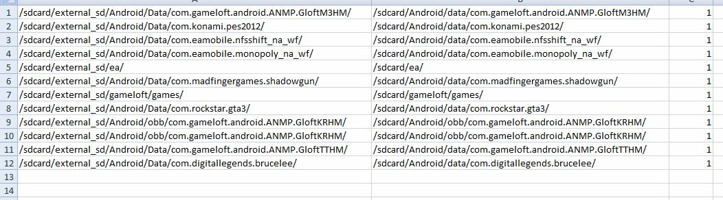 Чем Отличается Sdcard/Android/Obb От Sdcar/Android/Data