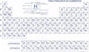 El electrn manco el mercurio y el oronte relativa tabla peridica de los elementos urtaz Image collections