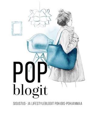 Blogiyhteisöni