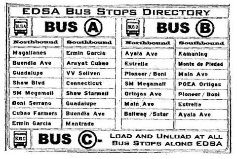 TME: The ABCs of the New EDSA Bus Scheme
