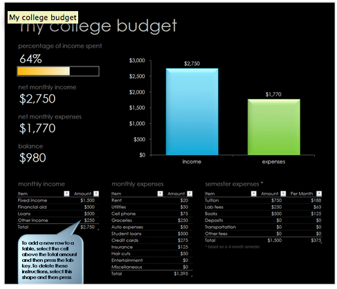 young and centsible budgeting templates