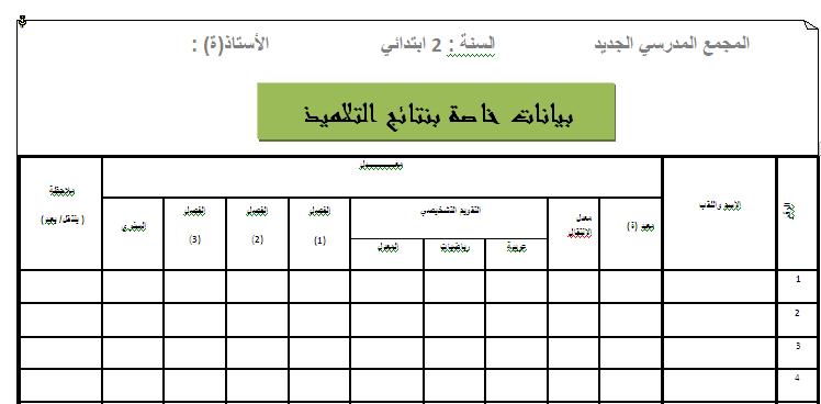 نموذج جاهز لبيانات نتائج التلاميذ