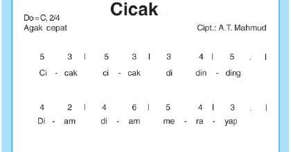 belajar serbaneka mengenal ragam lagu alat musik ritmis