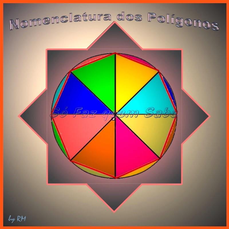 Como dar nome aos polígonos dependendo do seu número de lados