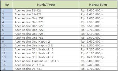 daftar harga laptop komputer