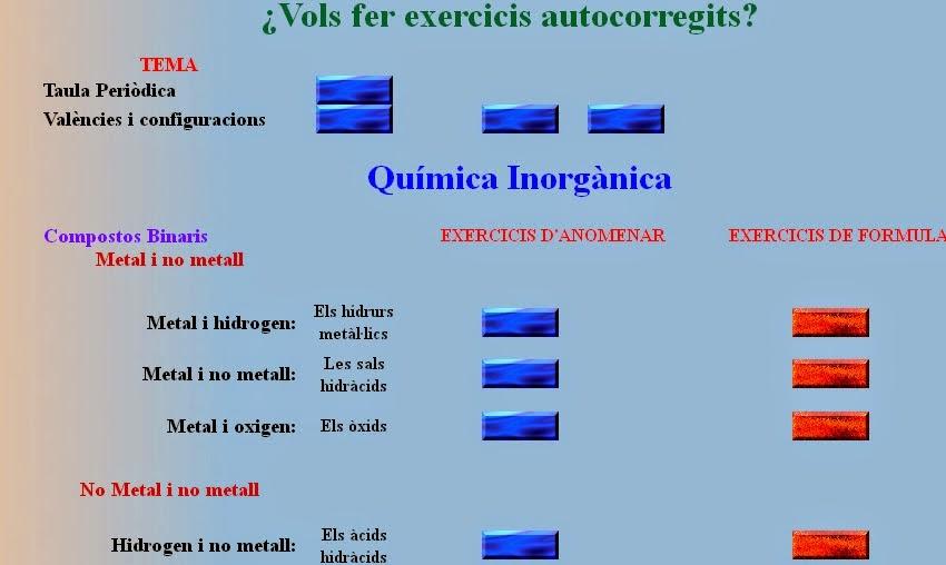 http://www.xtec.cat/~rblanco1/exerauto/Index_Formulacio.htm