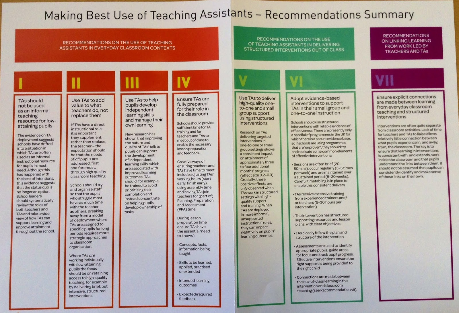 """analyses how teaching assistant and other staff support the health and well being of pupil Teaching assistants are being given """"juley gets on well with the staff and the primary objective of a teaching assistant is to support the school."""
