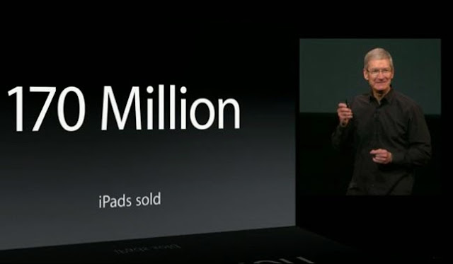 Apple revealed about iPad sells and percentage of tablet usage