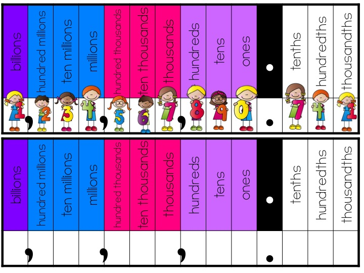 Inventive image inside place value strips printable