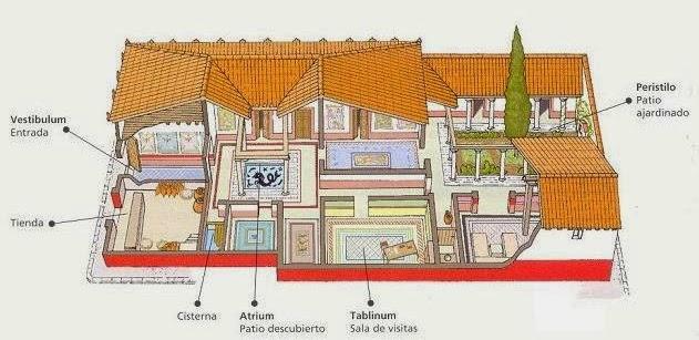 Historia de las civilizaciones la domus romana historia Como eran las casas griegas