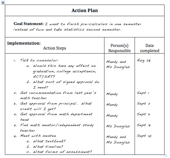 Sample School Action Plan Fire Emergency Action Plan Sample