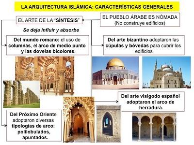 Historia del arte una s ntesis de la mezquita de c rdoba for Arquitectura islamica