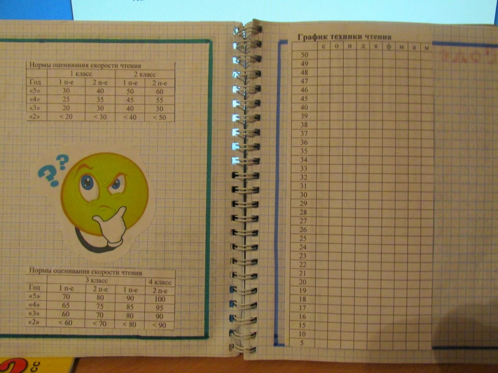Как сделать электронный дневник для класса