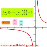 http://soulmath4u.blogspot.com/2014/01/limit-fungsi-aljabar.html