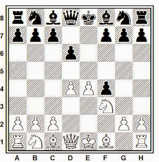 Gambito de rey: 1.e4 e5 2.f4 exf4 3.Cf3 d6 4.d4