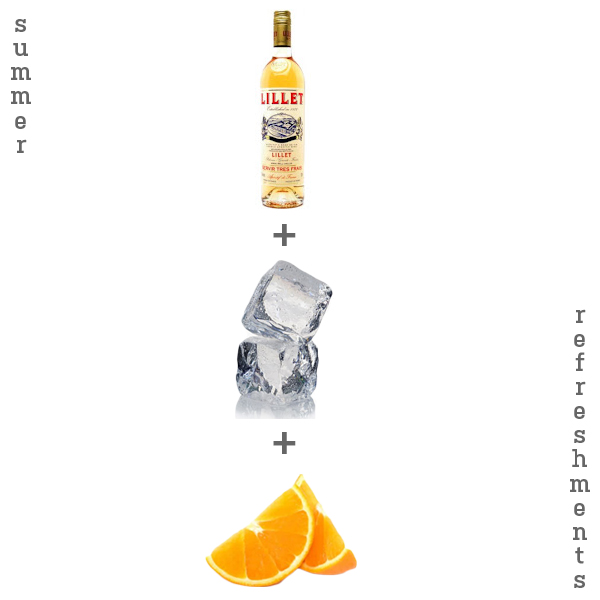 how to serve lillet