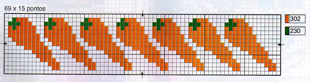 Punto de cruz cenefa de zanahorias for Esquemas punto de cruz cocina