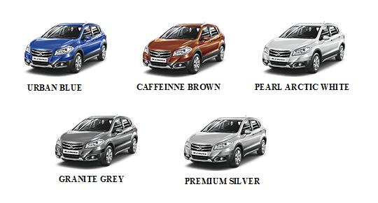 Maruti Suzuki S Cross Available Colours Automobile Planet