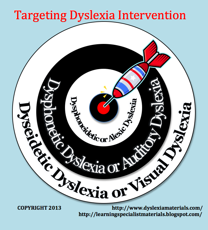 early intervention of dyslexia