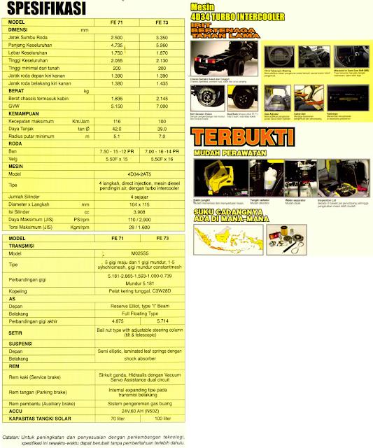 Spesifikasi Colt Diesel 110 FE 74 4 Ban