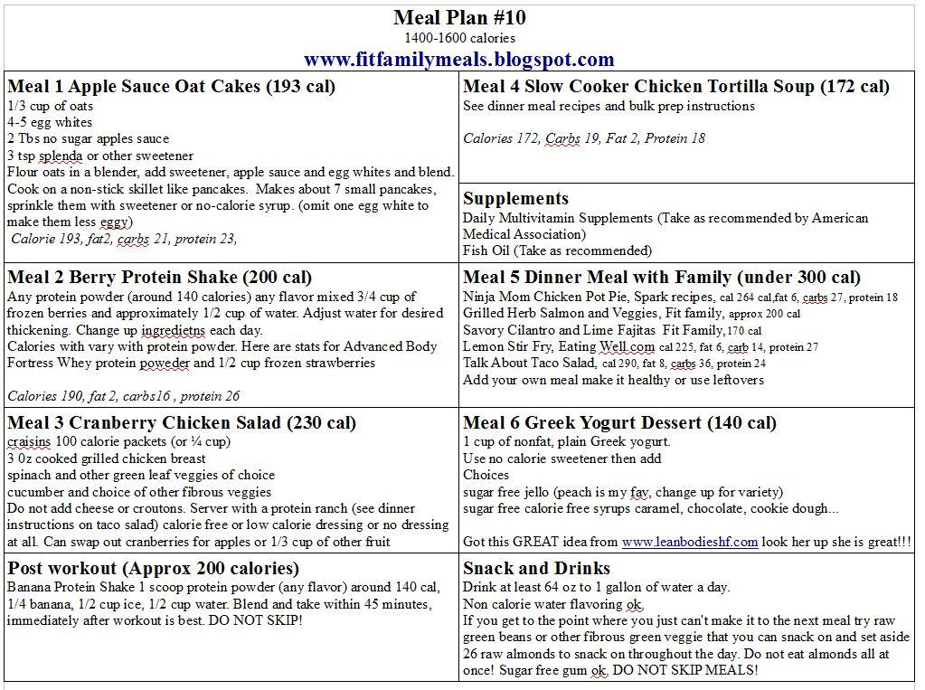 30 day diabetic meal plan pdf