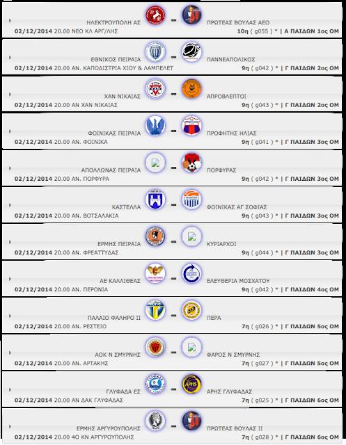 ΤΡΙΤΗ 02.12.2014 | Το πρόγραμμα αγώνων της ημέρας όλων των κατηγοριών - ομίλων (με βάση την ώρα έναρξης)