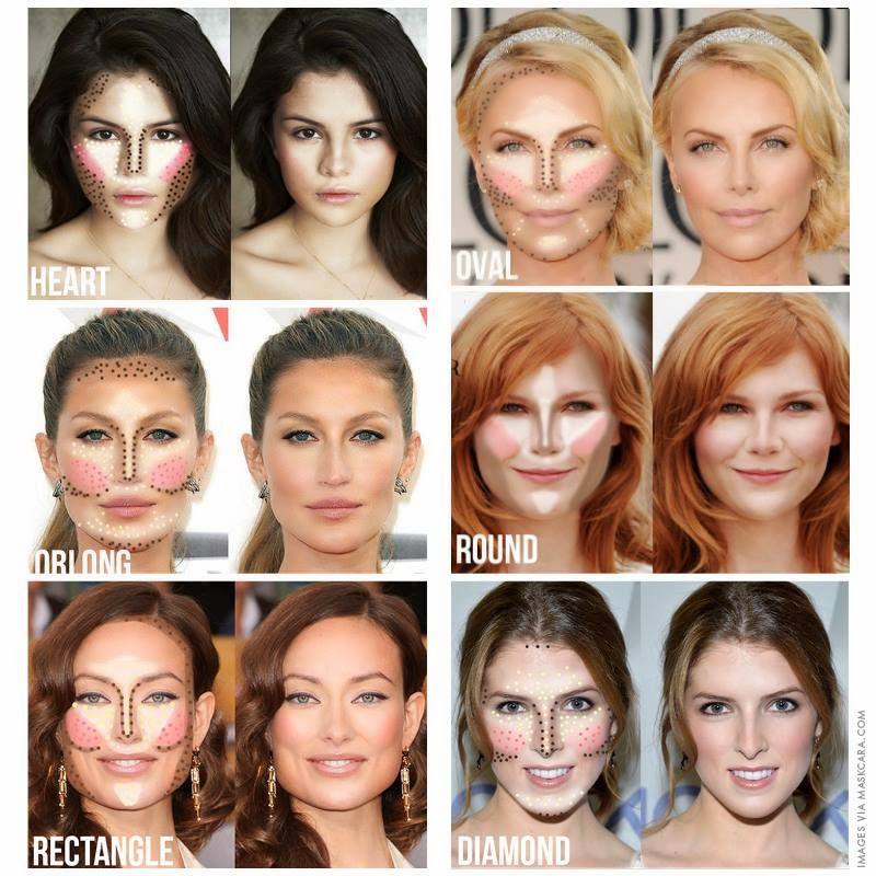 Beauty Addict Blog Reviews What Is Your Face Shape Contouring For